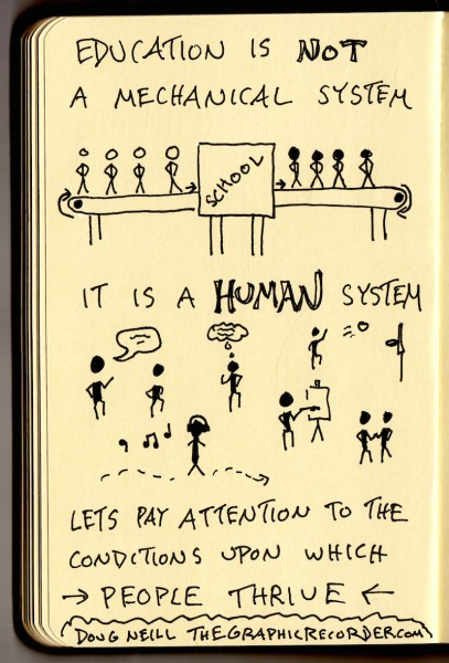 Ken Robinson - How To Escape Educations Death Valley Sketchnotes Web (3) - education is not a mechanical system, but a human system, conditions under which people thrive - doug neill, the graphic recorder