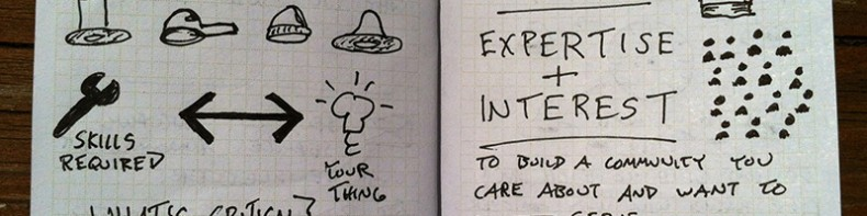 Sketchnoting The Multiple Hats Of The Solopreneur