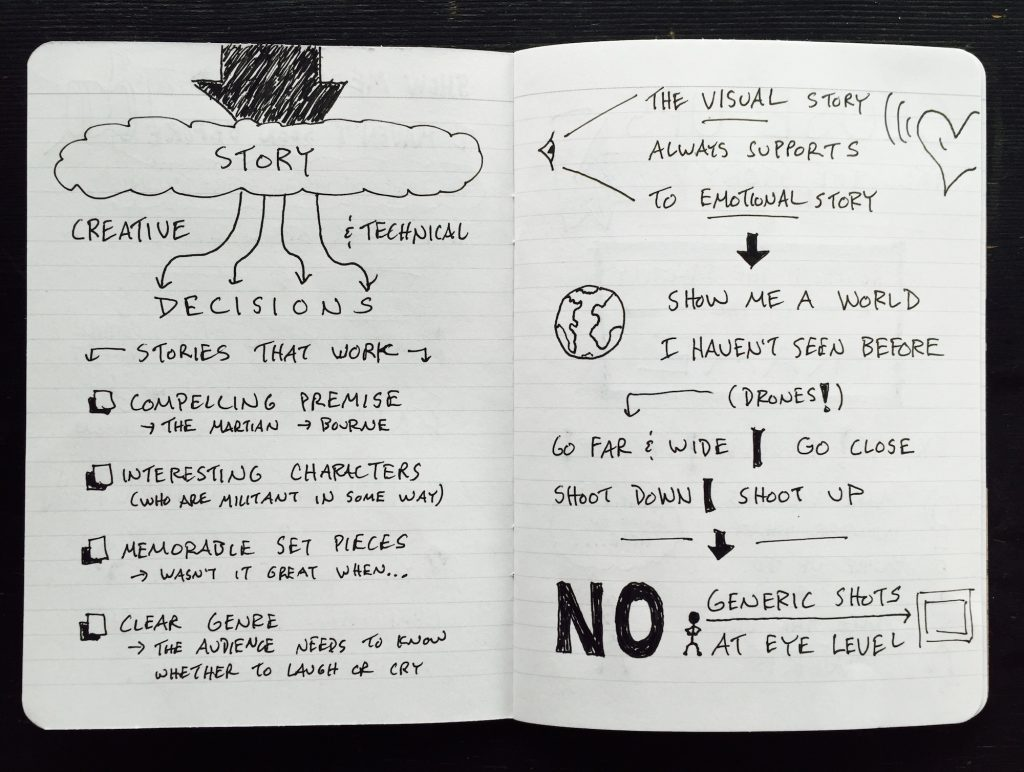 Sketchnotes of Barry Braverman Workshop (2)
