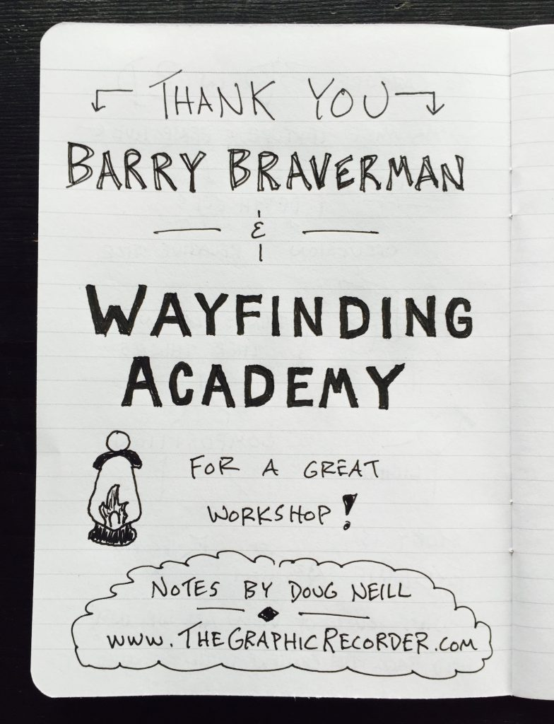 Sketchnotes of Barry Braverman Workshop (4)
