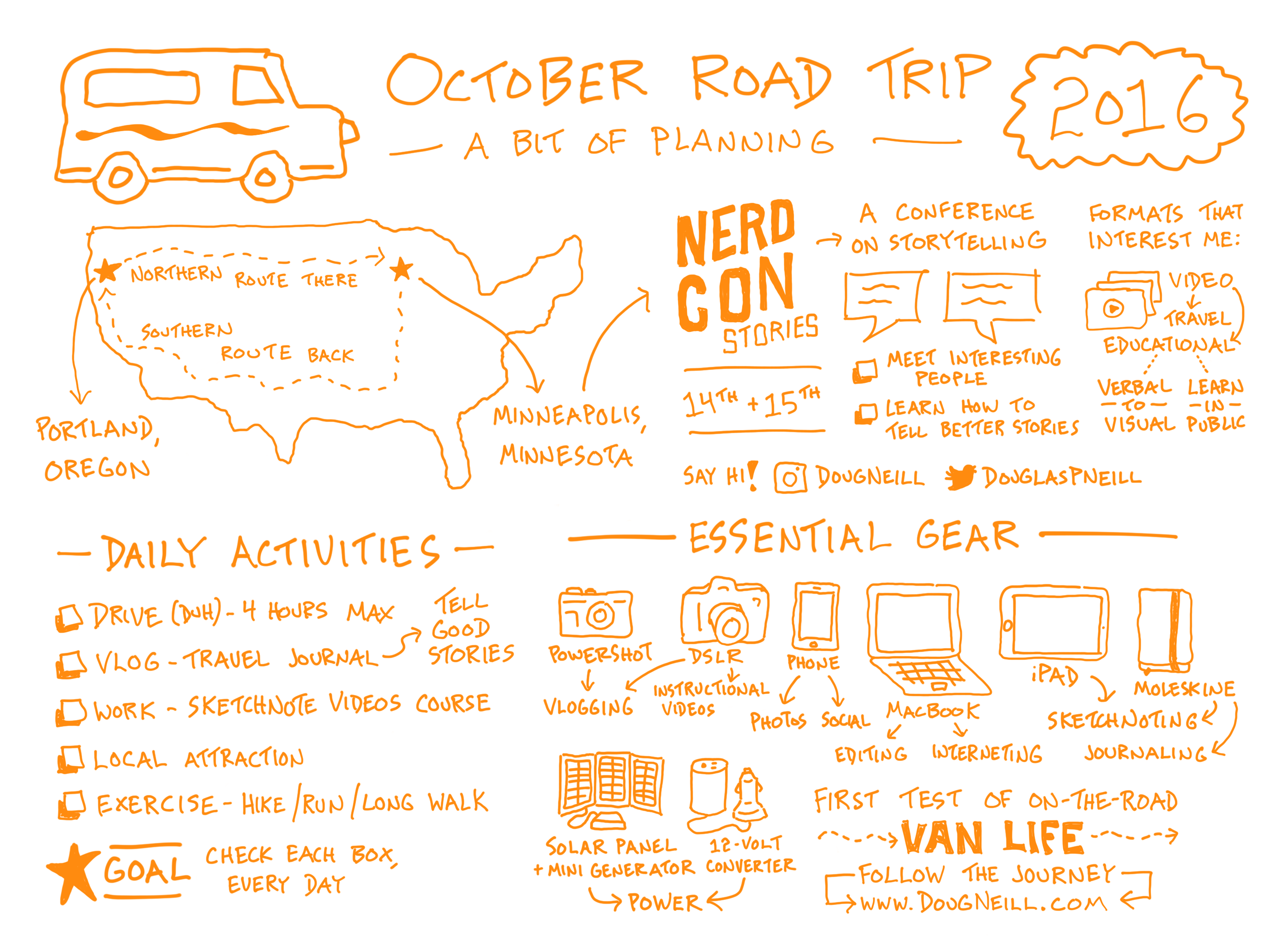 Road Trip To NerdCon: Stories - a bit of planning - Doug Neill