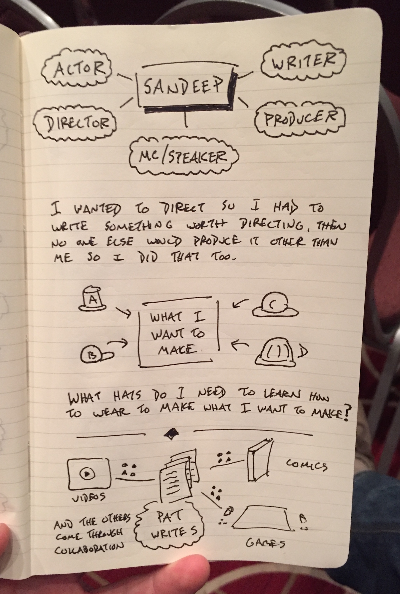 Doing All The Things (2) - NerdCon: Stories 2016 - Doug Neill Sketchnotes