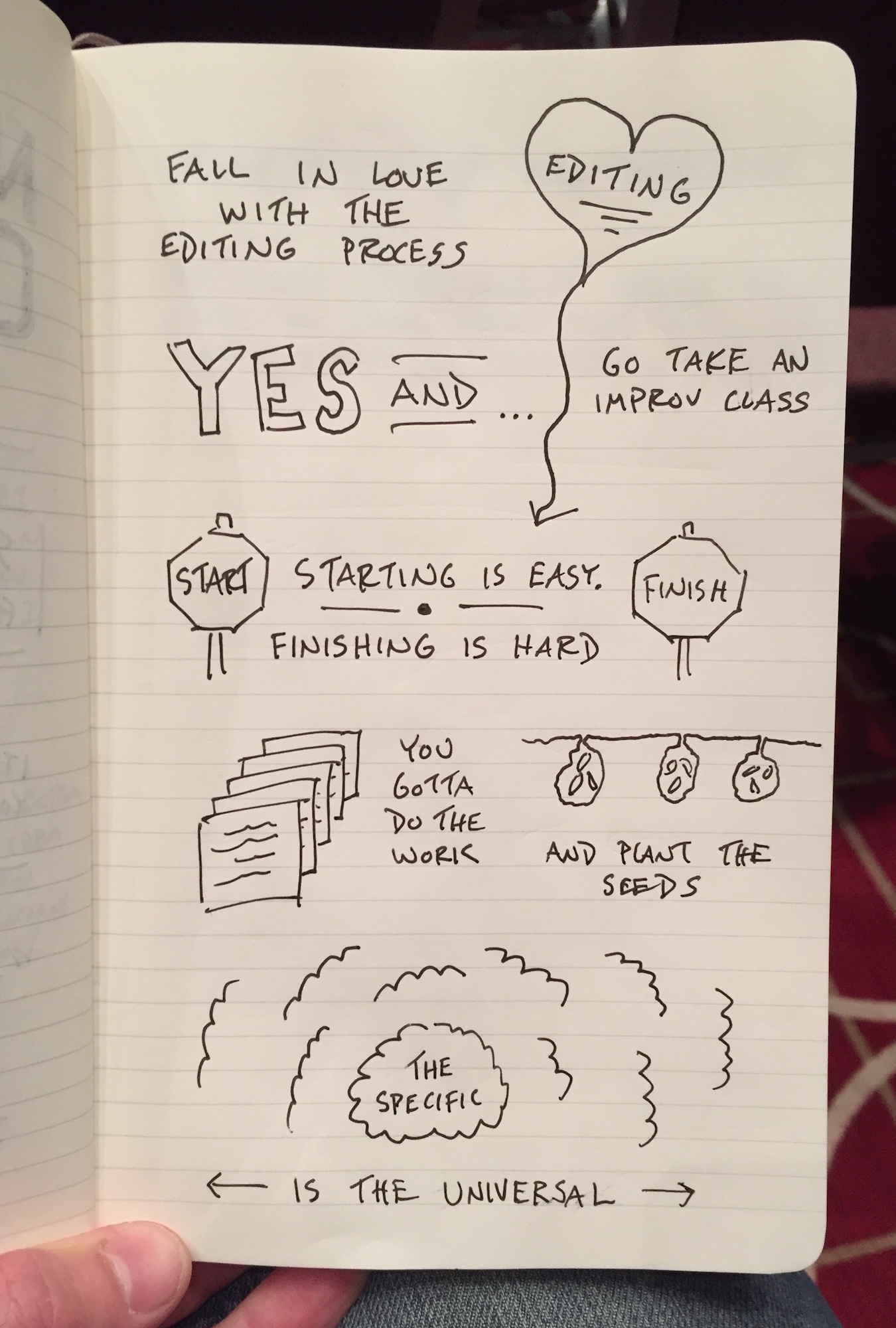 Finding Your Voice (2) - NerdCon: Stories Sketchnotes - Doug Neill