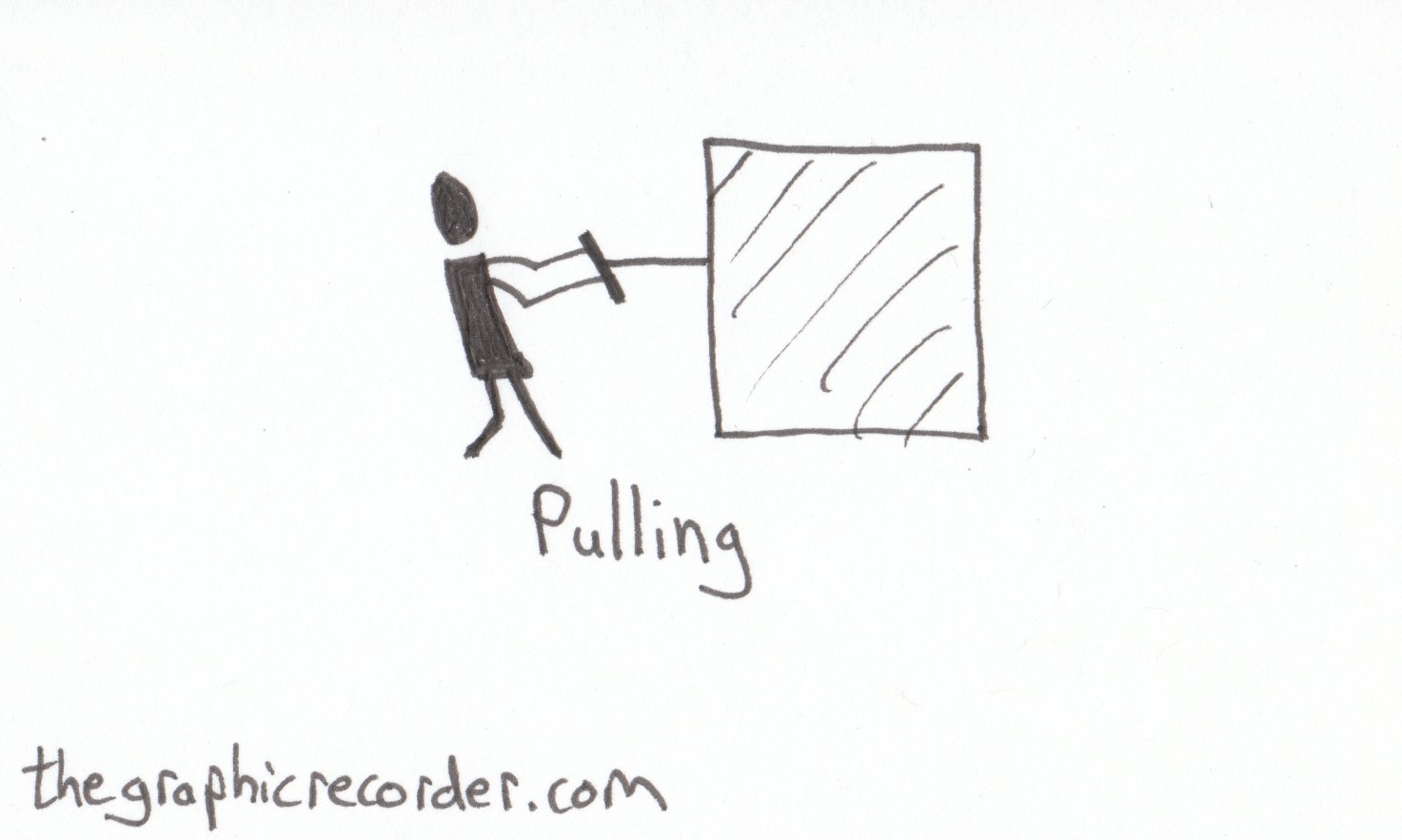 The Graphic Recorder - Note Card Sketch Notes - Visual Vocabulary - Moving Stuff Around - Stick Figure Pulling