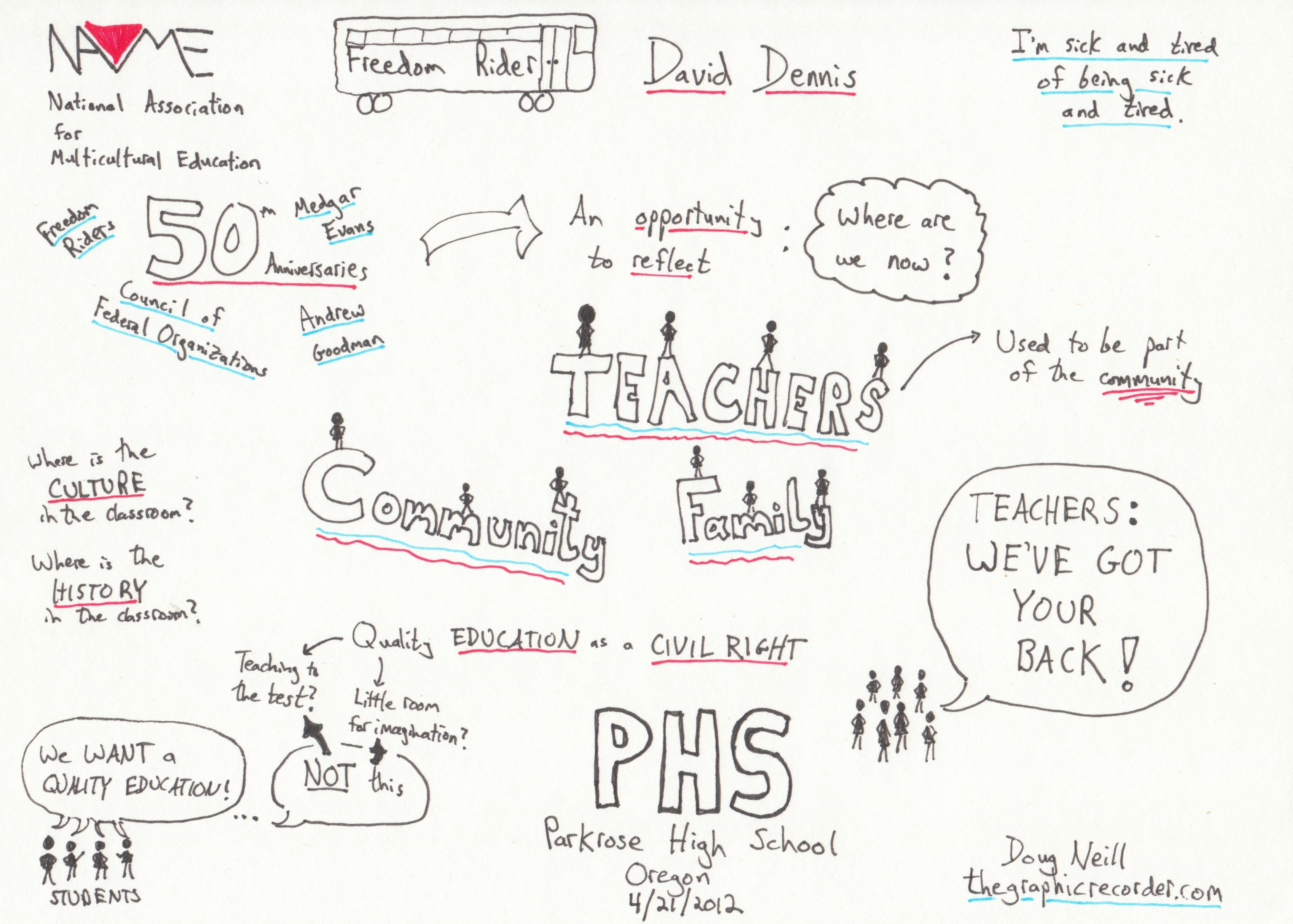 The Graphic Recorder - Doug Neill - Sketch Notes - Oregon NAME 2012 Conference - David Dennis Keynote Address