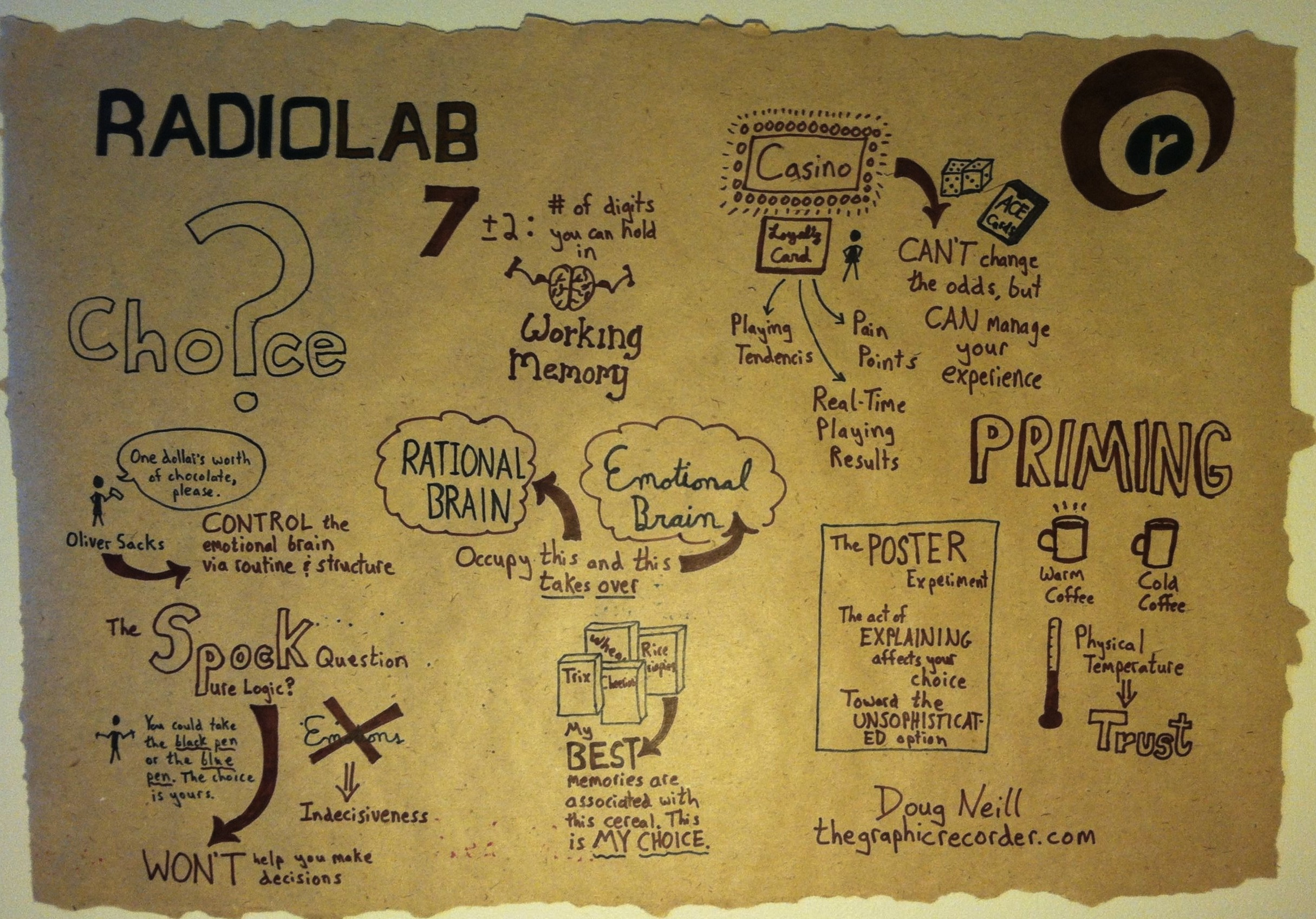 The Graphic Recorder - Doug Neill - Radiolab Podcast - Choice - Sketchnotes