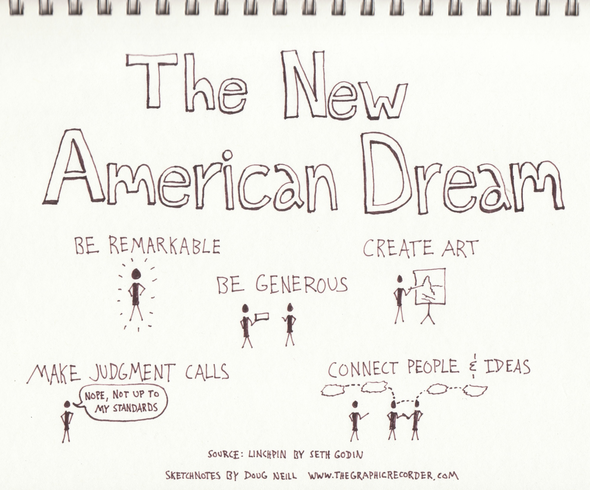 The Graphic Recorder - Doug Neill Sketchnotes - The New American Dream - Seth Godin - Linchpin