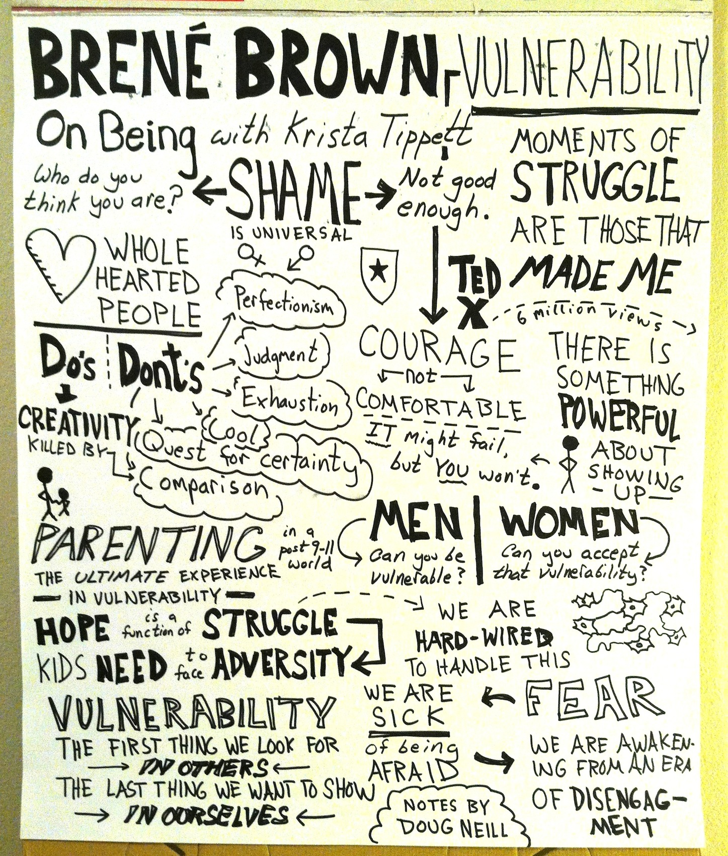 Brene Brown On Being Krista Tippett Graphic Recording - Doug Neill - vulnerability, hope is a function of struggle, kids need to face adversity, courage