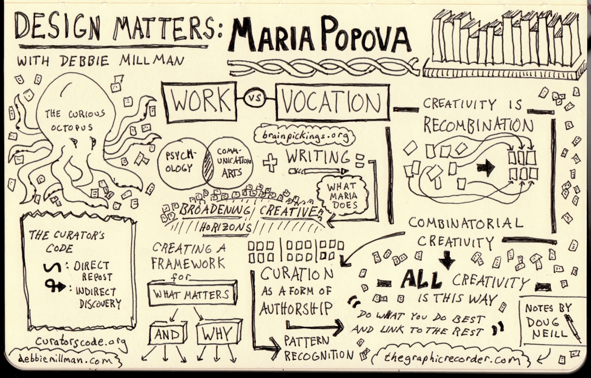 Sketchnotes of Maria Popova Interview on Design Matters with Debbie Millman - Doug Neill - the graphic recorder - work vs. vocation, the curious octopus, creativity is recombination, combinatorial recombination, the curator's code, pattern recognition