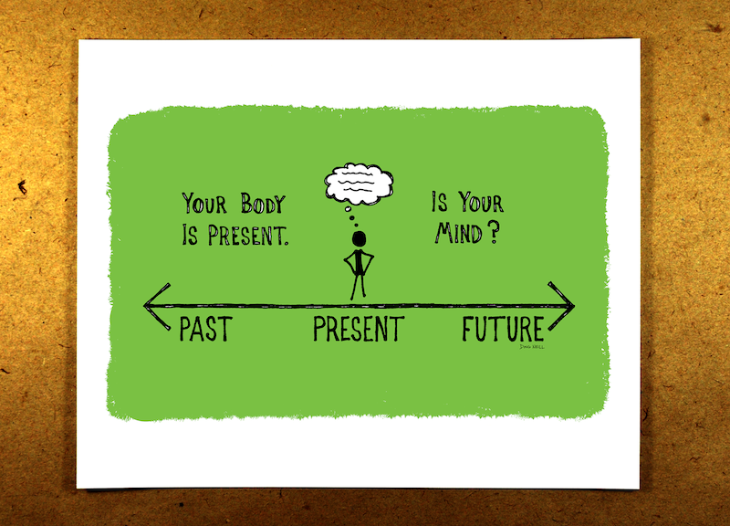 Your Body Is Present. Is Your Mind? (Green) - mindfulness, sketchnote, past, present, future, thoughts, doug neill