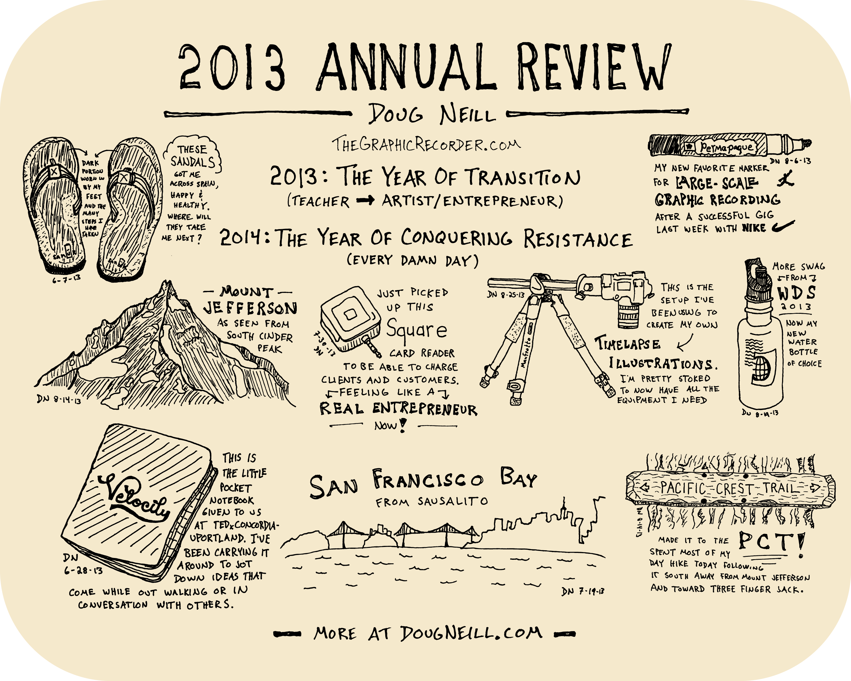 2013 Annual Review - doug neill - the graphic recorder - the year of transition - the year of conquering resistance