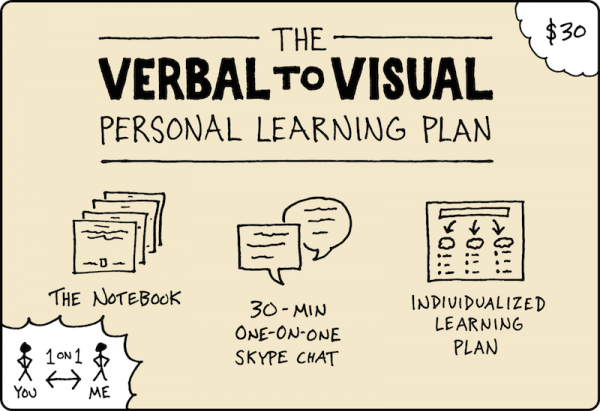 The Verbal To Visual Personal Learning Plan