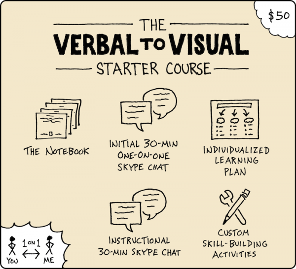 The Verbal To Visual Starter Course